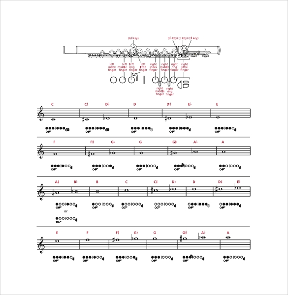 downloadable flute fingering chart
