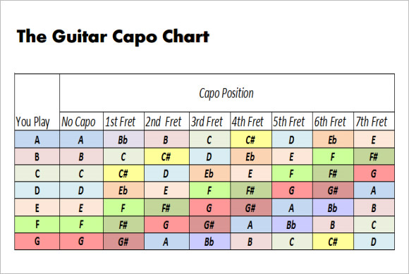 Sample Capo Chart - 9+ Documents In Pdf