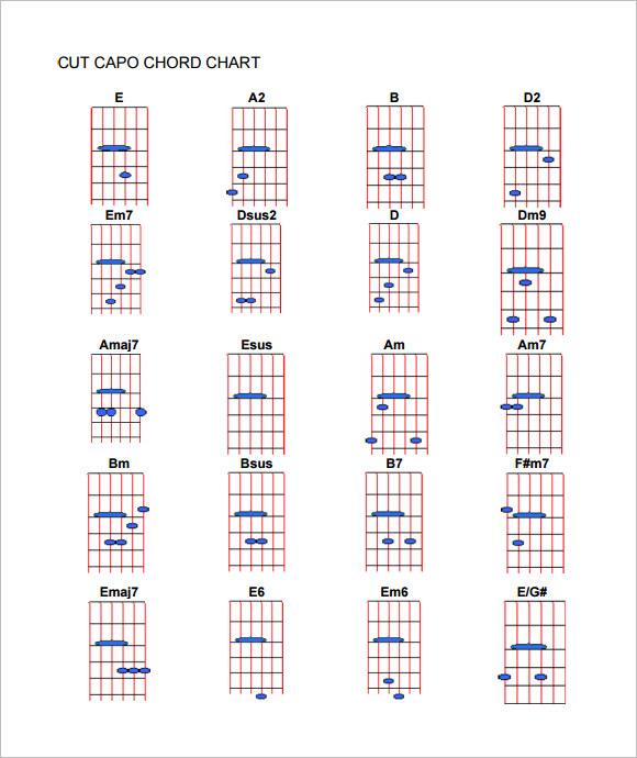 Free 9 Sample Capo Chart Templates In Pdf