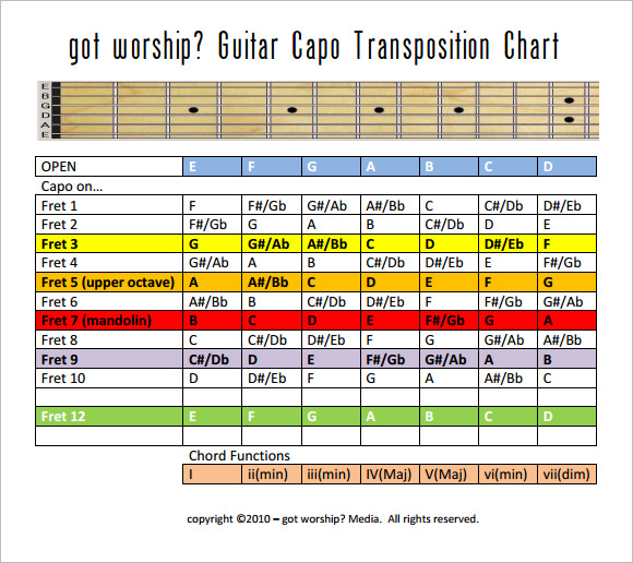 Sample Capo Chart   Documents In Pdf