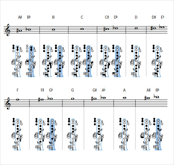 sample clarinet fingering chart template