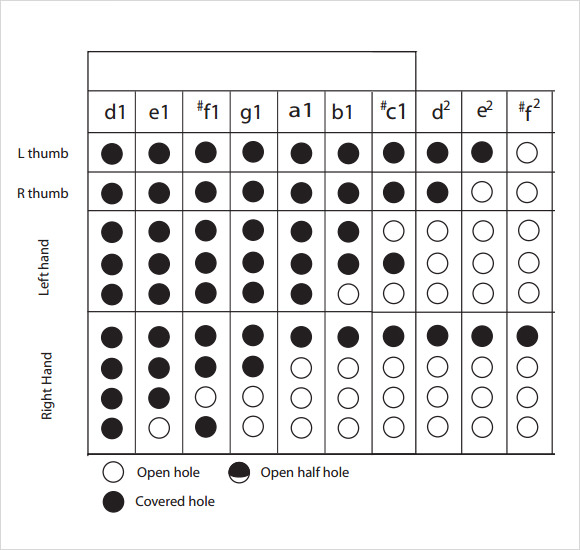 Sample Flute Fingering Chart 15 Free Documents In Pdf