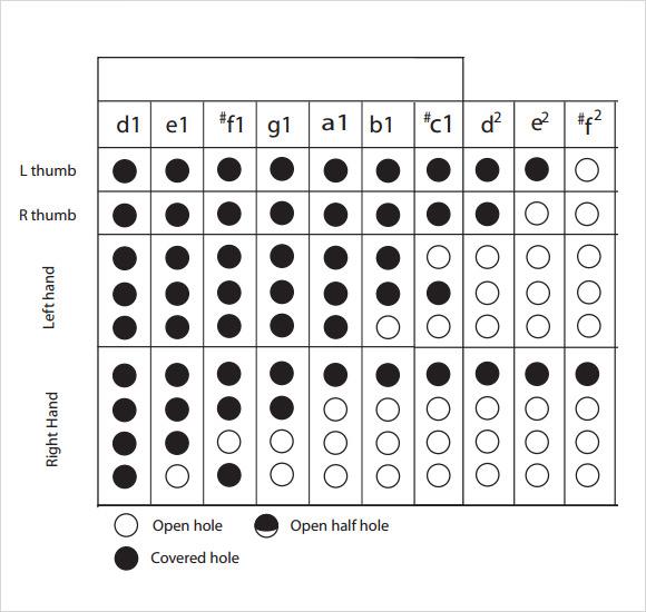 sample flute fingering chart