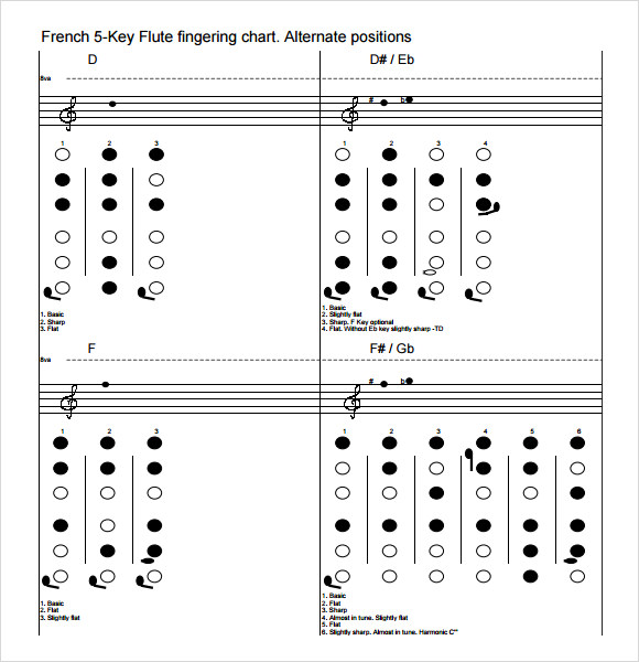 sample flute fingering chart template