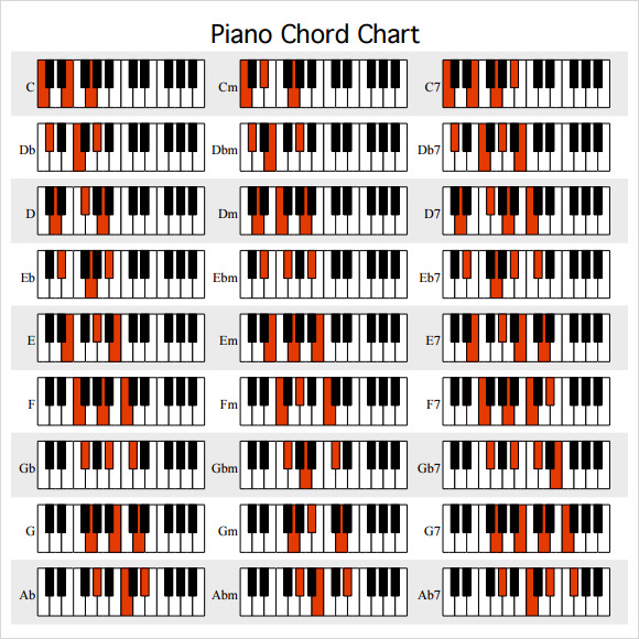 9 Piano Chord Chart Templates Free Download Sample Templates