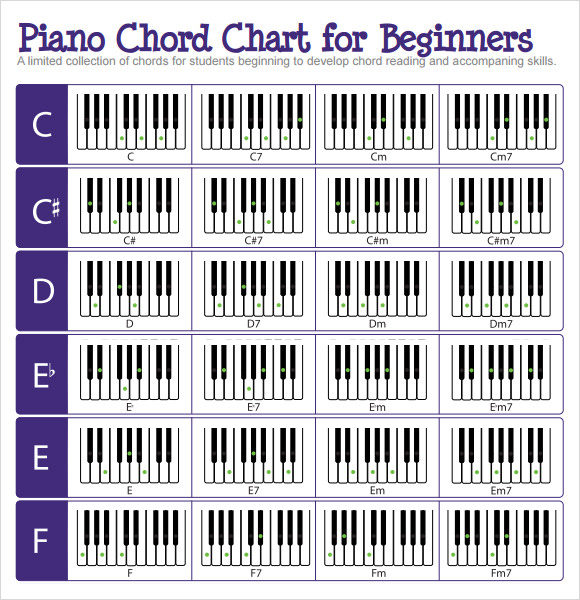 Piano Chord Diagrams Image Collections  Chord Chart Guitar Complete