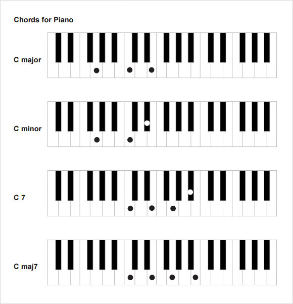 9 Piano Chord Chart Templates Pdf Sample Templates