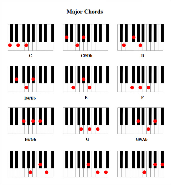 Piano Chord Chart - 7+ Download Free Documents in PDF