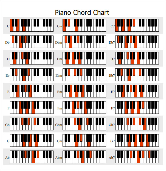 9 Sample Piano Note Charts Sample Templates