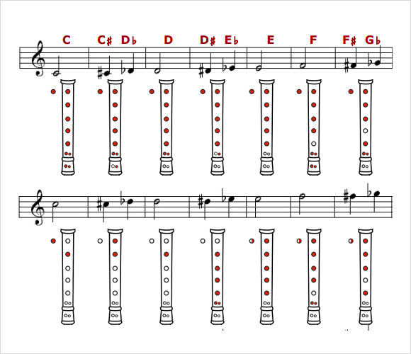 printable recorder fingering chart 8  Sample Recorder Finger Charts | Sample Templates