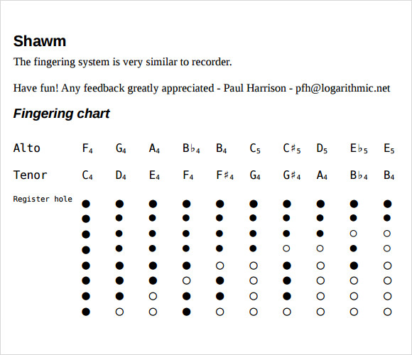 Recorder Finger Chart Sample   Documents In Pdf