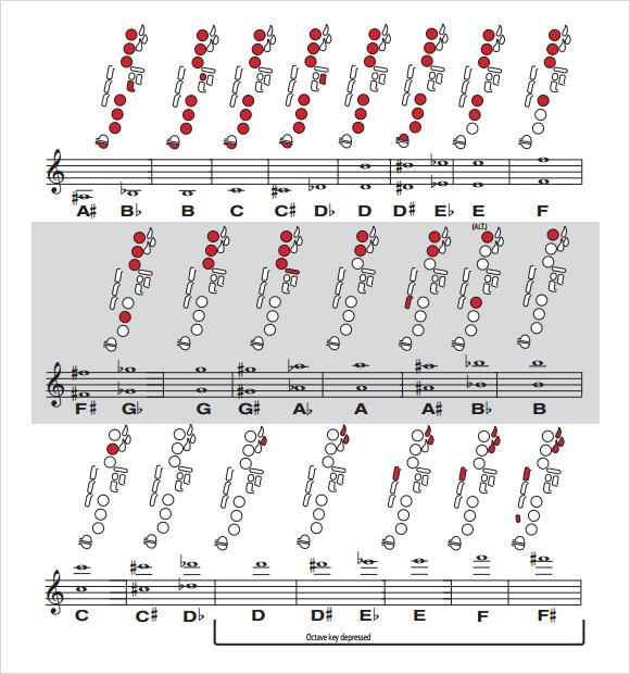 saxophone fingering chart template download