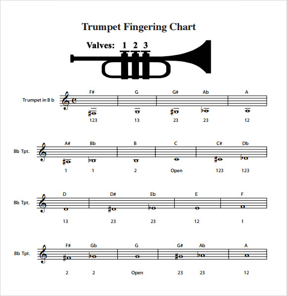 Sample Trumpet Fingering Chart 6 Documents in PDF – Trumpet Fingering Chart