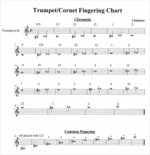 trumpet fingering chart free pdf