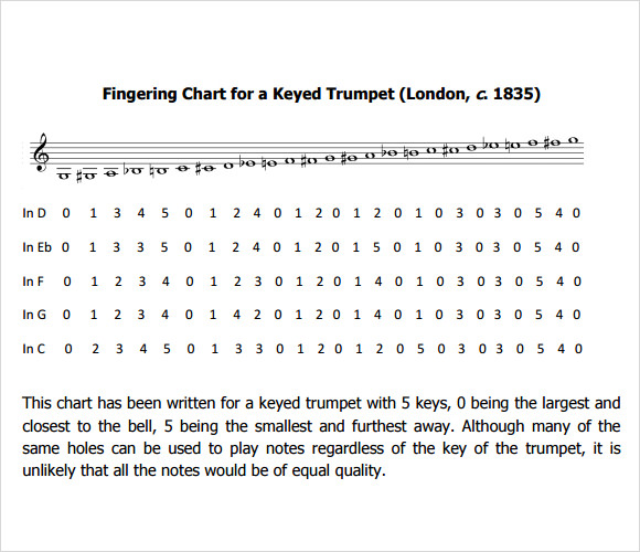 fingering chart for a keyed trumpet