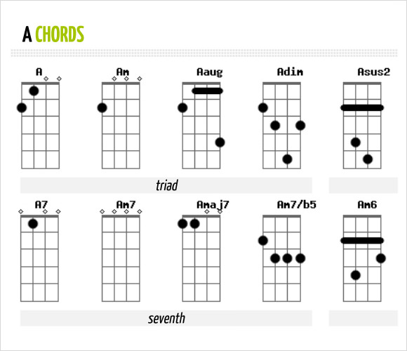 Sample Ukulele Chord Chart 6 Documents In Pdf