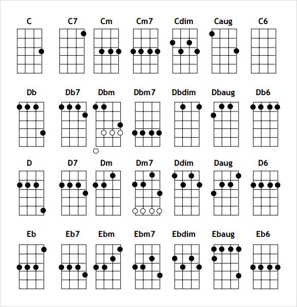 sample ukulele chord chart