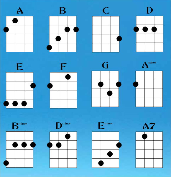Sample Ukulele Chord Chart 7 Free Documents In Pdf