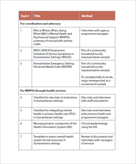 Sample Psychosocial Assessment   Examples Format