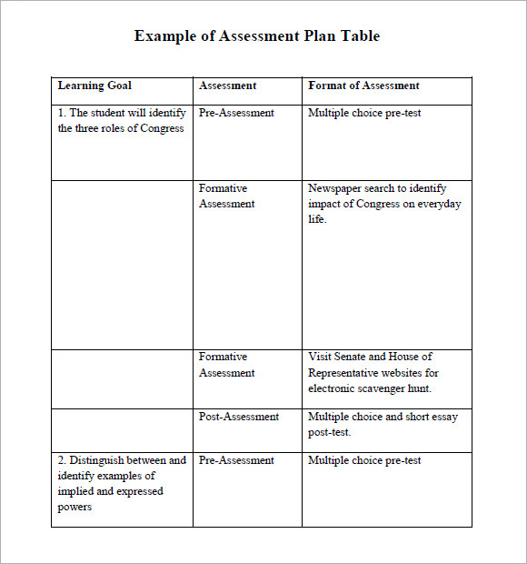 8 Sample Assessment Plans Sample Templates