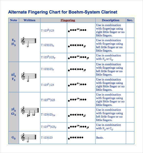 clarinet alternate fingering chart