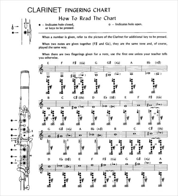 clarinet fingering chart for beginners
