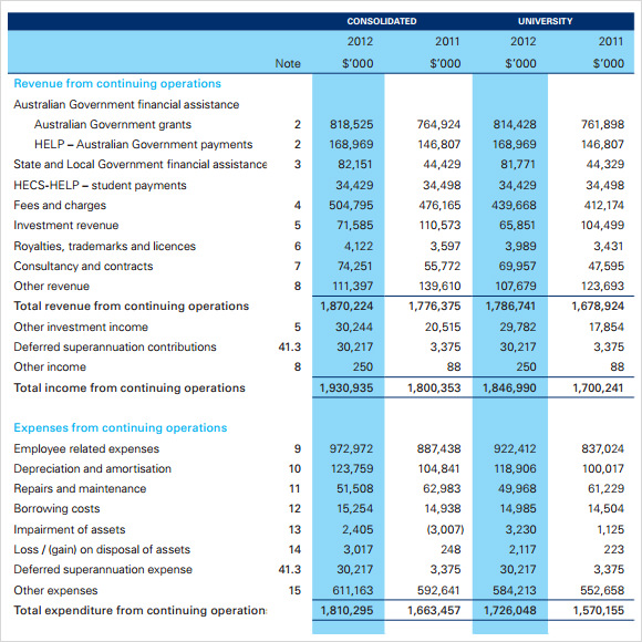 Sample Financial Summary 7 Documents In Pdf