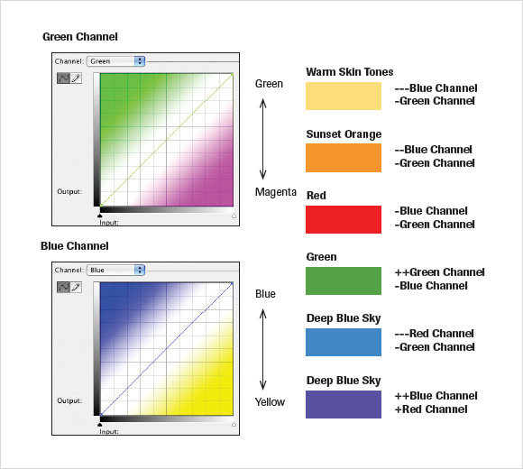 rgb color cheat sheet