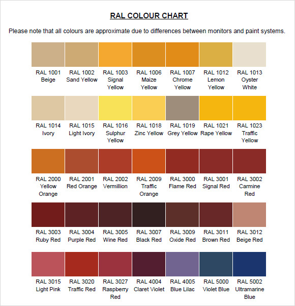 Sample RAL Color Chart Template