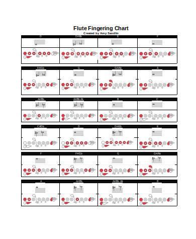 simple flute fingering chart
