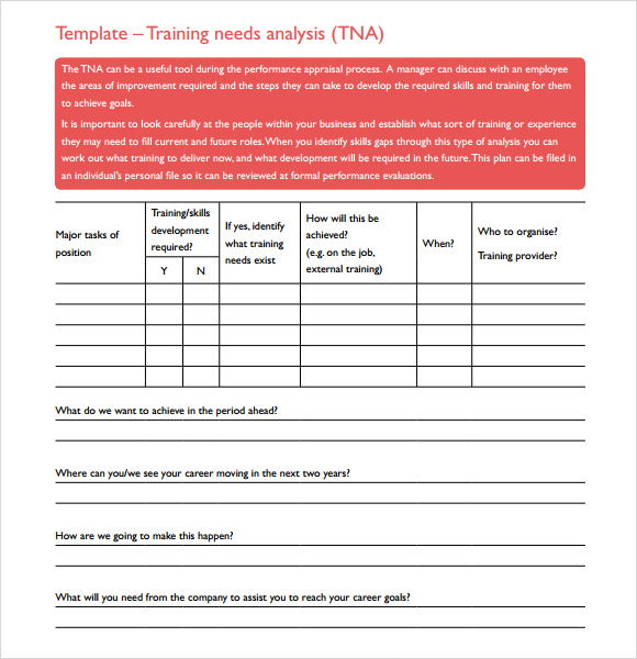 Sample Training Needs Assessment - 10+ Example, Format