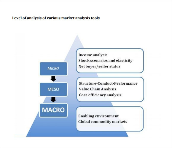 marketing analysis template free