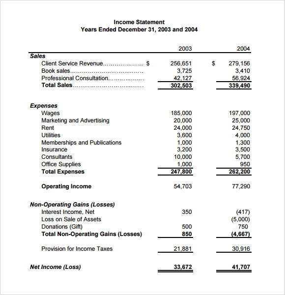 Sample Income Statement   Documents In  Word