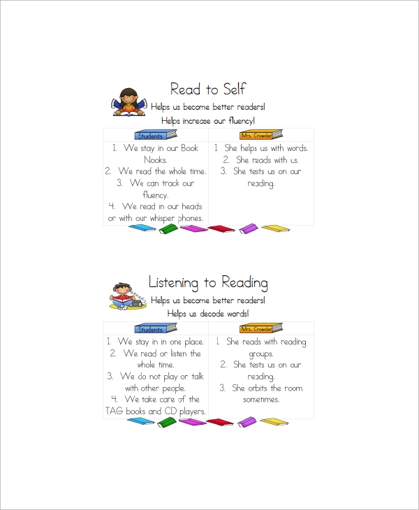 anchor chart template pdf