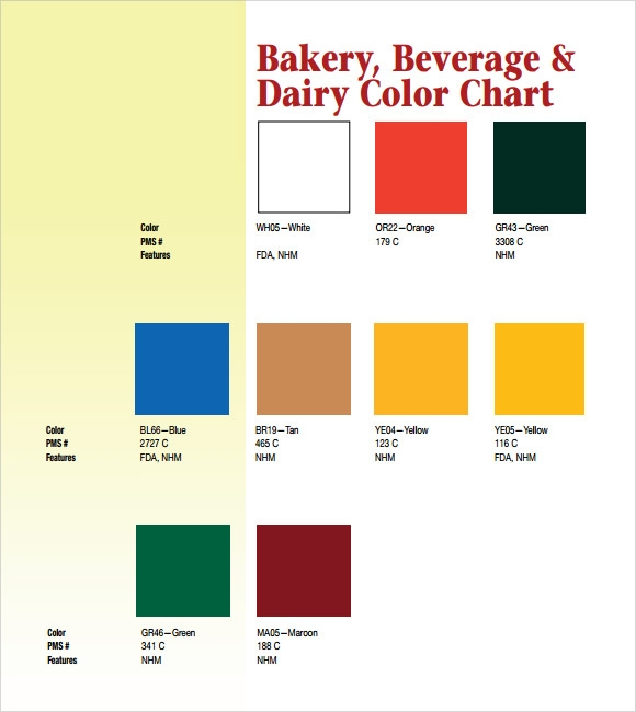 food coloring chart example