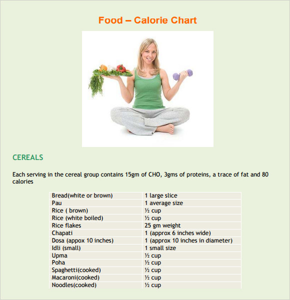 weight watchers food calorie chart