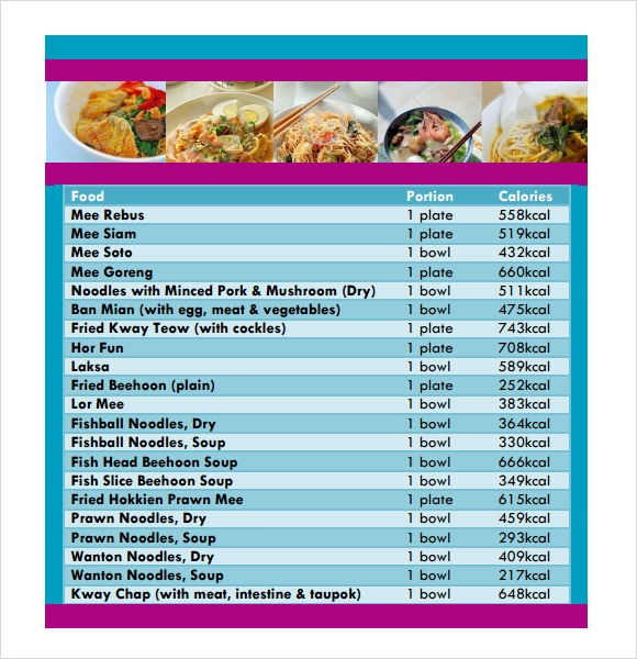sample food calorie chart 6 free documents in pdf. Black Bedroom Furniture Sets. Home Design Ideas