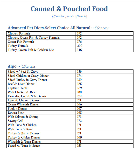 sample food calorie chart template
