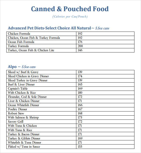 Sample Food Calorie Chart Template
