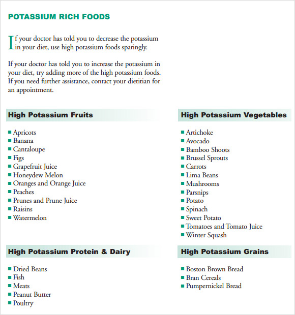 Ambitious image with regard to potassium rich foods list printable