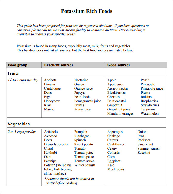 Sample Potassium Rich Foods Chart - 8+ Free Documents in PDF