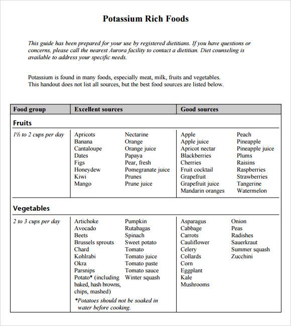 Sizzling image regarding potassium rich foods list printable