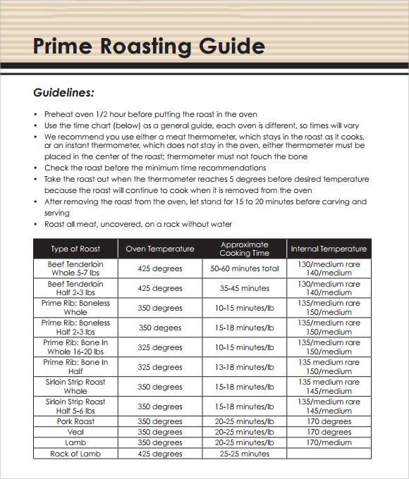 prime rib temperature chart