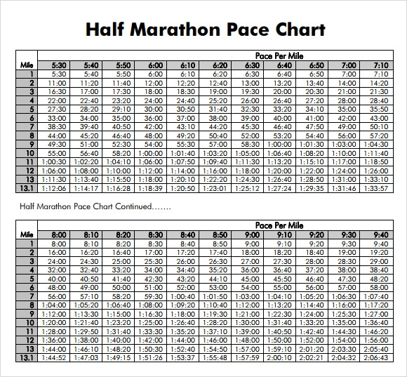 Sample Half Marathon Pace Chart - 5+ Documents In Pdf