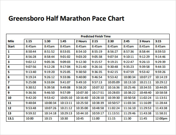 Sample Half Marathon Pace Chart   Documents In Pdf