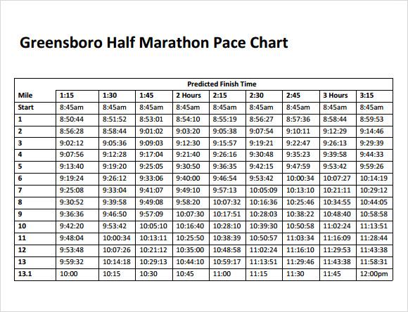 Marathon Pace Chart  WowcircleTk