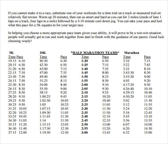 sample half marathon pace chart