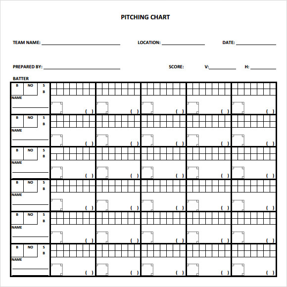 sample pitching charts