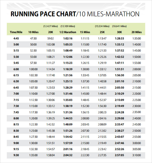 Sample Marathon Pace Chart   Free Documents In Pdf