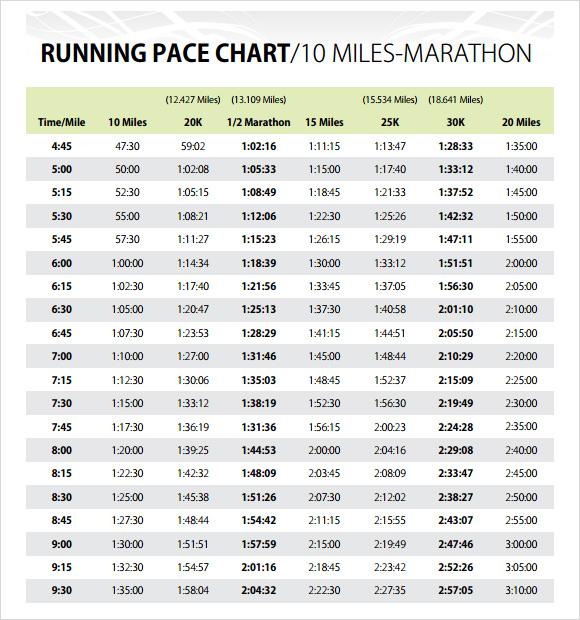 marathon training pace chart